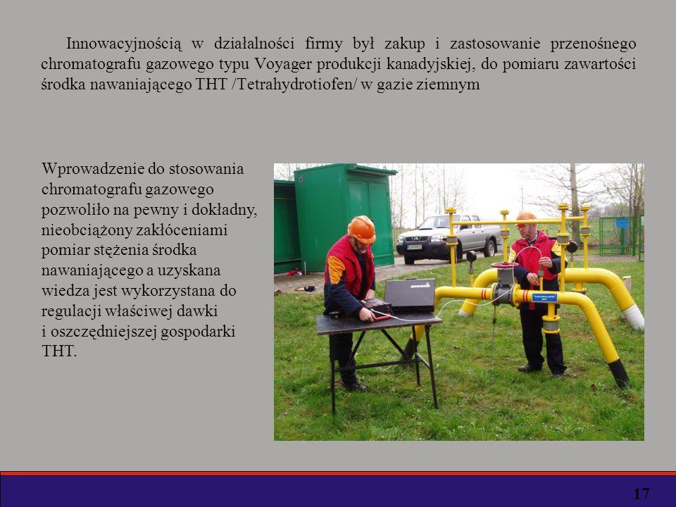 Innowacyjnością w działalności firmy był zakup i zastosowanie przenośnego chromatografu gazowego typu Voyager produkcji kanadyjskiej, do pomiaru zawartości środka nawaniającego THT /Tetrahydrotiofen/ w gazie ziemnym Wprowadzenie do stosowania chromatografu gazowego pozwoliło na pewny i dokładny, nieobciążony zakłóceniami pomiar stężenia środka nawaniającego a uzyskana wiedza jest wykorzystana do regulacji właściwej dawki i oszczędniejszej gospodarki THT.