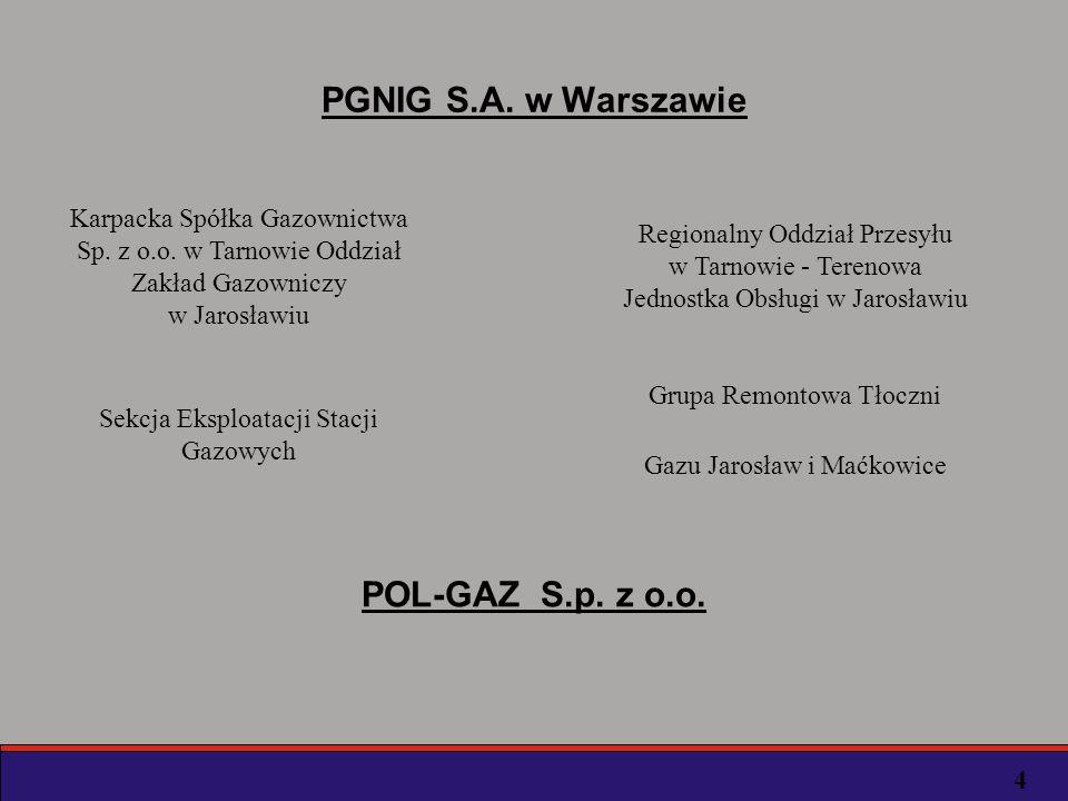 W ten sposób powstała firma, która przejęła część statutowych obowiązków Polskiego Górnictwa Naftowego i Gazownictwa w zakresie obsługi technicznej instalacji obiektów gazowniczych, będących elementami sieci przesyłu i dystrybucji gazu ziemnego na terenie działalności Oddziału Zakład Gazowniczy w Jarosławiu.