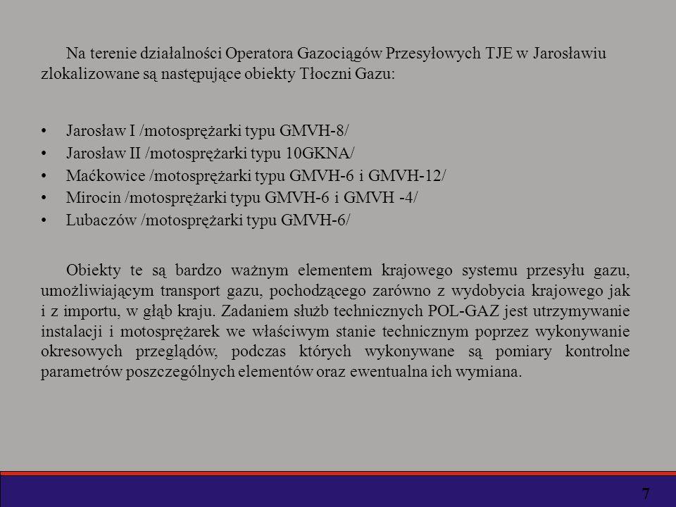 Na terenie działalności Operatora Gazociągów Przesyłowych TJE w Jarosławiu zlokalizowane są następujące obiekty Tłoczni Gazu: Jarosław I /motosprężarki typu GMVH-8/ Jarosław II /motosprężarki typu 10GKNA/ Maćkowice /motosprężarki typu GMVH-6 i GMVH-12/ Mirocin /motosprężarki typu GMVH-6 i GMVH -4/ Lubaczów /motosprężarki typu GMVH-6/ Obiekty te są bardzo ważnym elementem krajowego systemu przesyłu gazu, umożliwiającym transport gazu, pochodzącego zarówno z wydobycia krajowego jak i z importu, w głąb kraju.