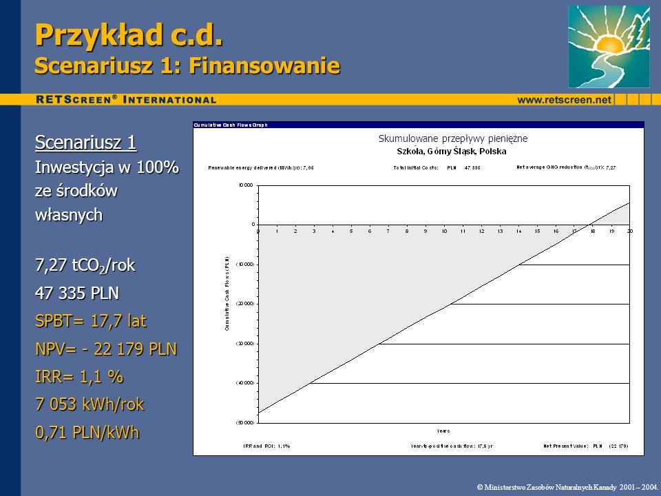 Przykład c.d. Scenariusz 1: Finansowanie Scenariusz 1 Inwestycja w 100% ze środków własnych 7,27 tCO 2 /rok 47 335 PLN SPBT= 17,7 lat NPV= - 22 179 PL