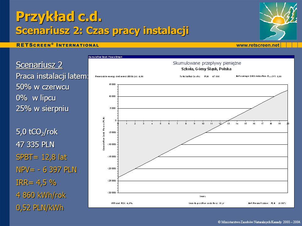 Przykład c.d. Scenariusz 2: Czas pracy instalacji Scenariusz 2 Praca instalacji latem: 50% w czerwcu 0% w lipcu 25% w sierpniu 5,0 tCO 2 /rok 47 335 P