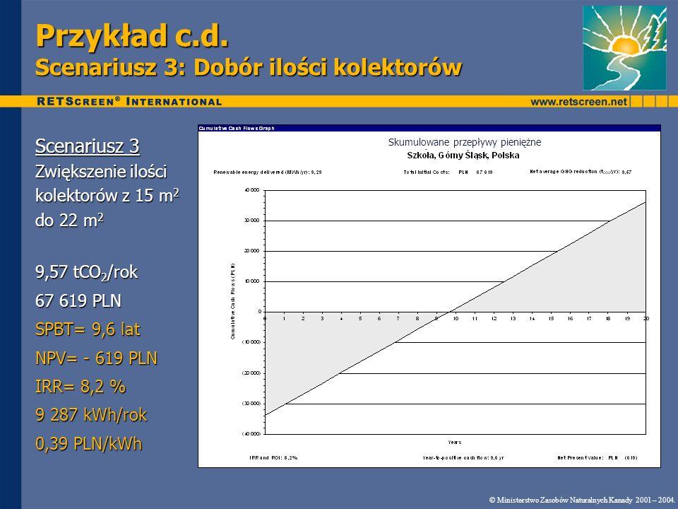 Przykład c.d. Scenariusz 3: Dobór ilości kolektorów Scenariusz 3 Zwiększenie ilości kolektorów z 15 m 2 do 22 m 2 9,57 tCO 2 /rok 67 619 PLN SPBT= 9,6