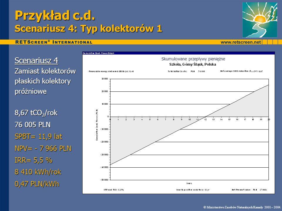 Przykład c.d. Scenariusz 4: Typ kolektorów 1 Scenariusz 4 Zamiast kolektorów płaskich kolektory próżniowe 8,67 tCO 2 /rok 76 005 PLN SPBT= 11,9 lat NP