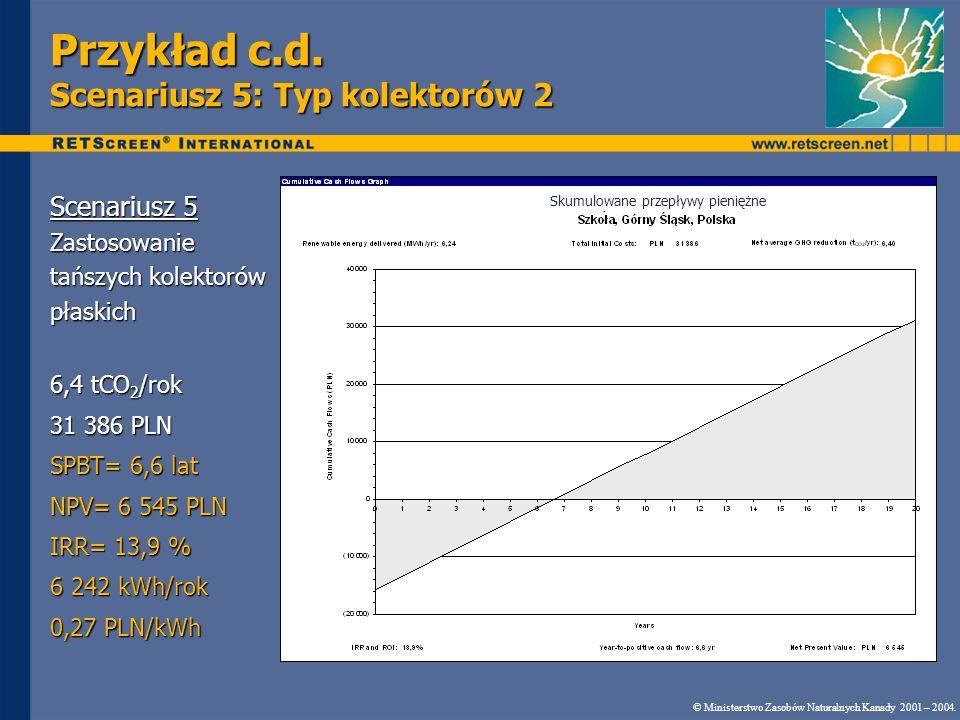 Przykład c.d. Scenariusz 5: Typ kolektorów 2 Scenariusz 5 Zastosowanie tańszych kolektorów płaskich 6,4 tCO 2 /rok 31 386 PLN SPBT= 6,6 lat NPV= 6 545