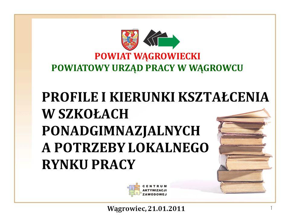 PROFILE I KIERUNKI KSZTAŁCENIA W SZKOŁACH PONADGIMNAZJALNYCH A POTRZEBY LOKALNEGO RYNKU PRACY Wągrowiec, 21.01.2011 POWIAT WĄGROWIECKI POWIATOWY URZĄD PRACY W WĄGROWCU 1