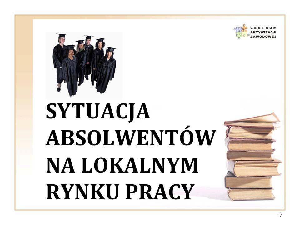 Oferty pracy w zawodach na przestrzeni lat 2007 – 2010 /I półrocze/ UWAGA .