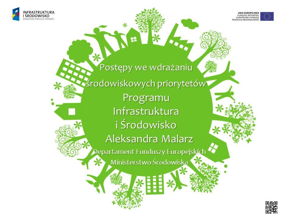 Postępy we wdrażaniu środowiskowych priorytetów Programu Infrastruktura i Środowisko Aleksandra Malarz Departament Funduszy Europejskich Ministerstwo