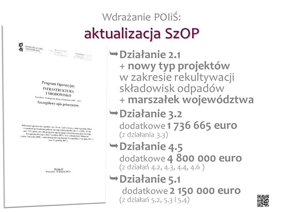 aktualizacja SzOP Wdrażanie POIiŚ: aktualizacja SzOP Działanie 2.1 + nowy typ projektów w zakresie rekultywacji składowisk odpadów + marszałek wojewód