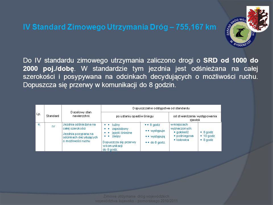 Zimowe utrzymanie dróg wojewódzkich województwa kujawsko - pomorskiego 2010/2011 IV Standard Zimowego Utrzymania Dróg – 755,167 km Do IV standardu zimowego utrzymania zaliczono drogi o SRD od 1000 do 2000 poj./dobę.