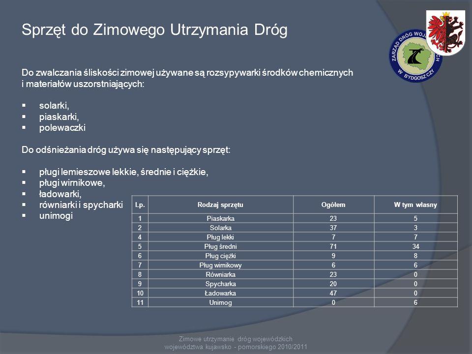 Zimowe utrzymanie dróg wojewódzkich województwa kujawsko - pomorskiego 2010/2011 Lp.Rodzaj sprzętuOgółemW tym własny 1Piaskarka235 2Solarka373 4Pług l