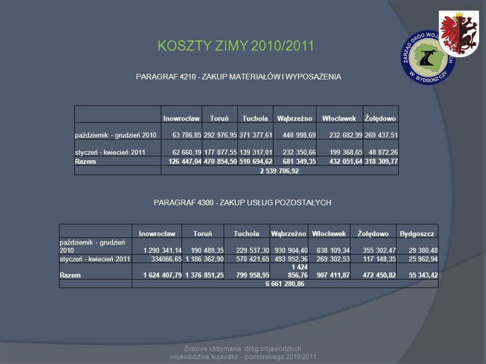 Zimowe utrzymanie dróg wojewódzkich województwa kujawsko - pomorskiego 2010/2011 PARAGRAF 4210 - ZAKUP MATERIAŁÓW I WYPOSAŻENIA PARAGRAF 4300 - ZAKUP