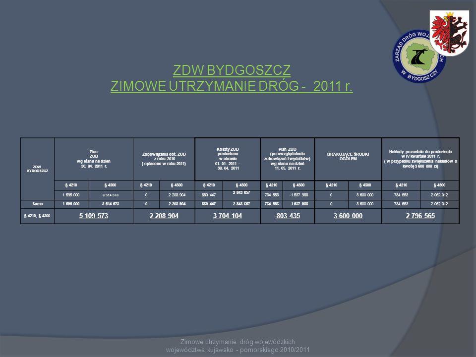 Zimowe utrzymanie dróg wojewódzkich województwa kujawsko - pomorskiego 2010/2011 ZDW BYDGOSZCZ Plan ZUD wg stanu na dzień 30. 04. 2011 r. Zobowiązania