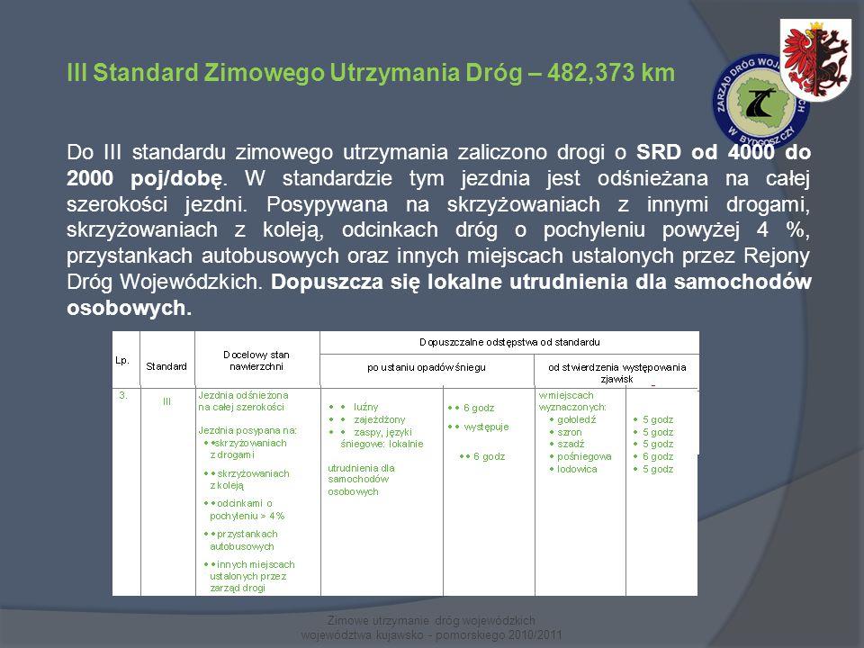 Zimowe utrzymanie dróg wojewódzkich województwa kujawsko - pomorskiego 2010/2011 III Standard Zimowego Utrzymania Dróg – 482,373 km Do III standardu z