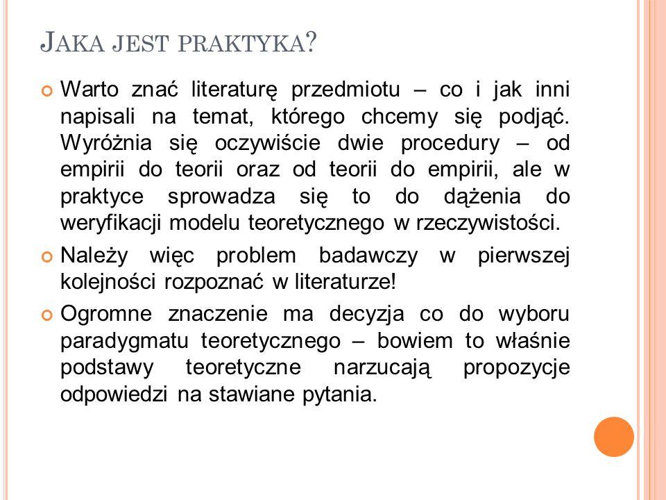 P RAKTYKA – C.D.