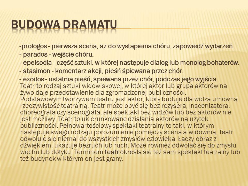 -prologos - pierwsza scena, aż do wystąpienia chóru, zapowiedź wydarzeń.