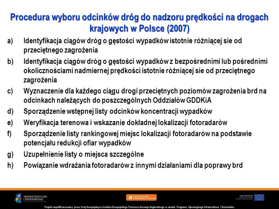 Procedura wyboru odcinków dróg do nadzoru prędkości na drogach krajowych w Polsce (2007) a)Identyfikacja ciągów dróg o gęstości wypadków istotnie różniącej sie od przeciętnego zagrożenia b)Identyfikacja ciągów dróg o gęstości wypadków z bezpośrednimi lub pośrednimi okolicznościami nadmiernej prędkości istotnie różniącej sie od przeciętnego zagrożenia c)Wyznaczenie dla każdego ciągu drogi przeciętnych poziomów zagrożenia brd na odcinkach należących do poszczególnych Oddziałów GDDKiA d)Sporządzenie wstępnej listy odcinków koncentracji wypadków e)Weryfikacja terenowa i wskazanie dokładnej lokalizacji fotoradarów f)Sporządzenie listy rankingowej miejsc lokalizacji fotoradarów na podstawie potencjału redukcji ofiar wypadków g)Uzupełnienie listy o miejsca szczególne h) Powiązanie wdrażania fotoradarów z innymi działaniami dla poprawy brd