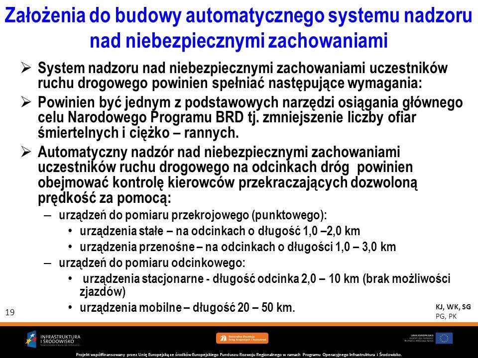 Projekt współfinansowany przez Unię Europejską ze środków Europejskiego Funduszu Rozwoju Regionalnego w ramach Programu Operacyjnego Infrastruktura i Środowisko.