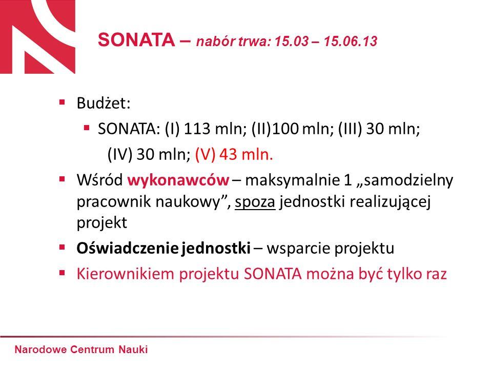 Budżet: SONATA: (I) 113 mln; (II)100 mln; (III) 30 mln; (IV) 30 mln; (V) 43 mln. Wśród wykonawców – maksymalnie 1 samodzielny pracownik naukowy, spoza