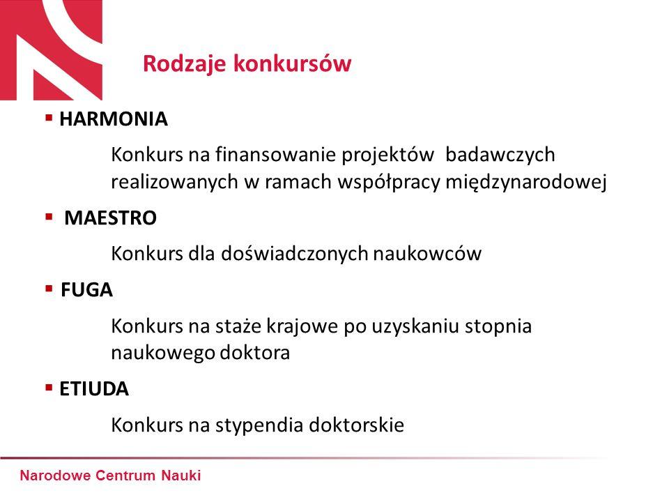 www.ncn.gov.pl Zapraszamy na stronę www Narodowe Centrum Nauki