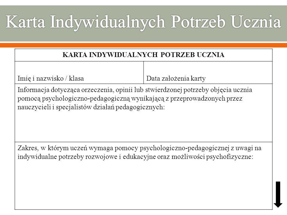 KARTA INDYWIDUALNYCH POTRZEB UCZNIA Imię i nazwisko / klasaData założenia karty Informacja dotycząca orzeczenia, opinii lub stwierdzonej potrzeby obję