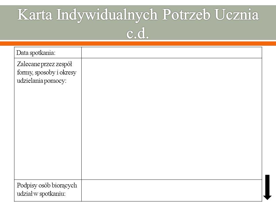 Data spotkania: Zalecane przez zespół formy, sposoby i okresy udzielania pomocy: Podpisy osób biorących udział w spotkaniu: