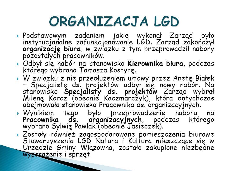 Podstawowym zadaniem jakie wykonał Zarząd było instytucjonalne zafunkcjonowanie LGD.