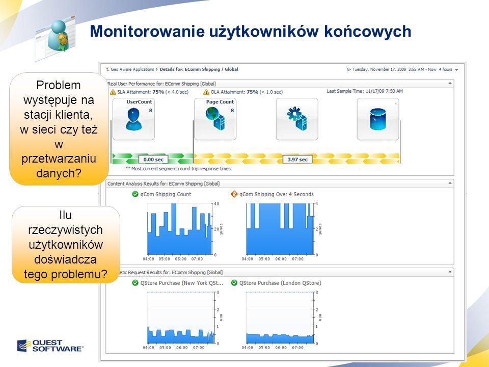 12 Problem występuje na stacji klienta, w sieci czy też w przetwarzaniu danych? Ilu rzeczywistych użytkowników doświadcza tego problemu? Monitorowanie