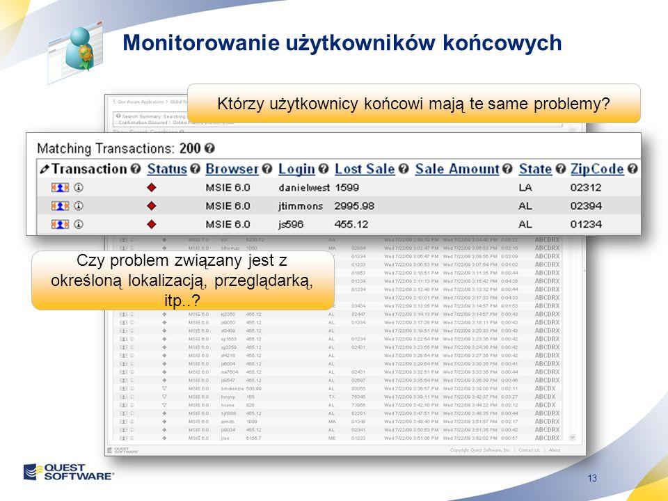 13 Którzy użytkownicy końcowi mają te same problemy? Czy problem związany jest z określoną lokalizacją, przeglądarką, itp..? Monitorowanie użytkownikó