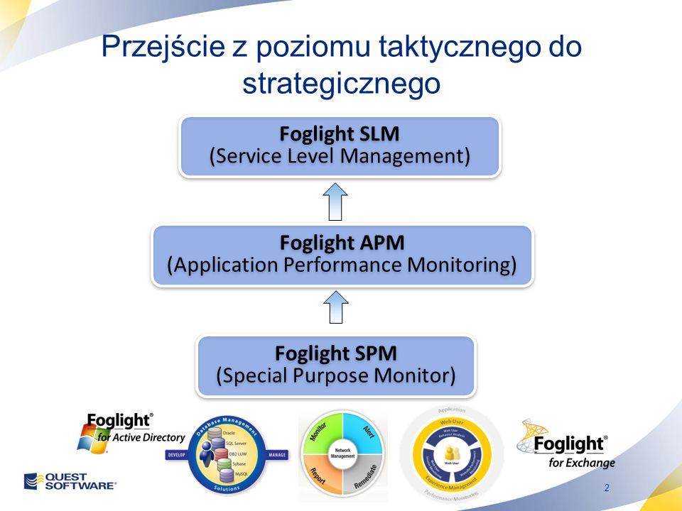 33 Poziom usług Widoki oparte na rolach Definicja usług Zasady SLA / OLA Mapowanie zależność Wykrywanie składników Integracja z innymi rozwiązaniami Użytkownicy końcowi Nagrywanie i odtwarzanie syntetycznych transakcji Monitorowanie zachowań użytkowników Nagrywanie i odtwarzanie sesji użytkowników Analizy biznesowe Aplikacje Monitorowanie serwerów aplikacji Monitorowanie komponentów Śledzenie transakcji Monitorowanie serwerów webowych Monitorowanie kolejek wiadomości Bazy danych Monitorowanie baz danych Diagnostyka baz w czasie rzeczywistym Analiza obciążenia baz Strojenia baz danych Infrastruktura fizyczna Monitorowanie OS Monitorowanie sieci Infrastruktura wirtualna Monitorowanie serwerów wirtualnych Zarządzanie cyklem życia maszyn wirtualnych Zwiększenie rentowności Rozwiązanie