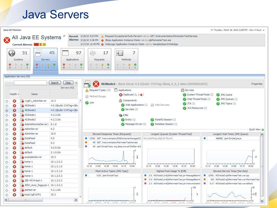 26 Java Servers
