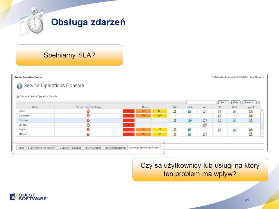 36 Obsługa zdarzeń Czy są użytkownicy lub usługi na który ten problem ma wpływ Spełniamy SLA