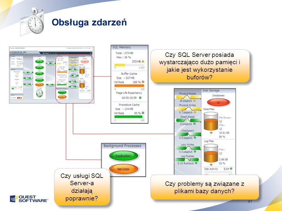 41 Czy SQL Server posiada wystarczająco dużo pamięci i jakie jest wykorzystanie buforów? Czy problemy są związane z plikami bazy danych? Czy usługi SQ