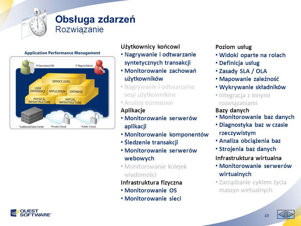 49 Poziom usług Widoki oparte na rolach Definicja usług Zasady SLA / OLA Mapowanie zależność Wykrywanie składników Integracja z innymi rozwiązaniami U