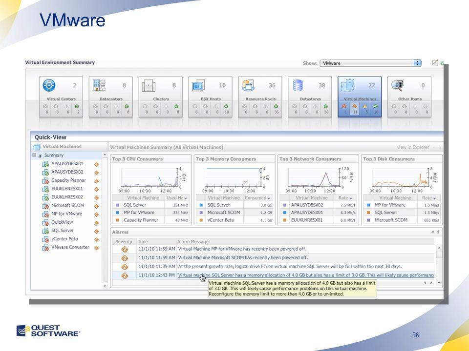 56 VMware
