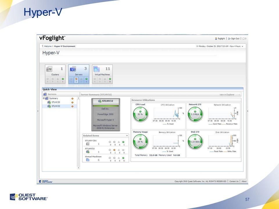 57 Hyper-V