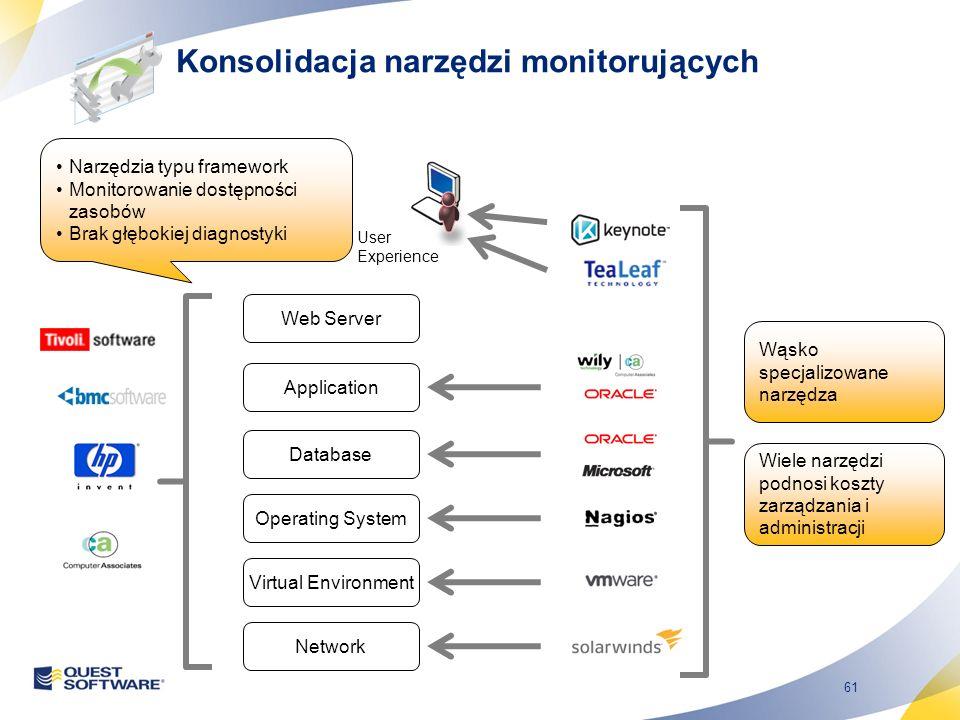61 Web Server Application Database Operating System Network Virtual Environment Narzędzia typu framework Monitorowanie dostępności zasobów Brak głębokiej diagnostyki User Experience Wąsko specjalizowane narzędza Wiele narzędzi podnosi koszty zarządzania i administracji Konsolidacja narzędzi monitorujących