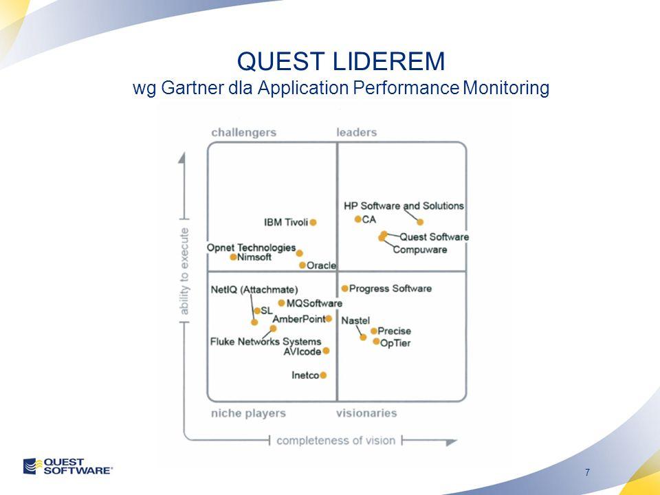 58 Poziom usług Widoki oparte na rolach Definicja usług Zasady SLA / OLA Mapowanie zależność Wykrywanie składników Integracja z innymi rozwiązaniami Użytkownicy końcowi Nagrywanie i odtwarzanie syntetycznych transakcji Monitorowanie zachowań użytkowników Nagrywanie i odtwarzanie sesji użytkowników Analizy biznesowe Aplikacje Monitorowanie serwerów aplikacji Monitorowanie komponentów Śledzenie transakcji Monitorowanie serwerów webowych Monitorowanie kolejek wiadomości Bazy danych Monitorowanie baz danych Diagnostyka baz w czasie rzeczywistym Analiza obciążenia baz Strojenia baz danych Infrastruktura fizyczna Monitorowanie OS Monitorowanie sieci Infrastruktura wirtualna Monitorowanie serwerów wirtualnych Zarządzanie cyklem życia maszyn wirtualnych Wirtualizacja centrów przetwarzania Rozwiązanie