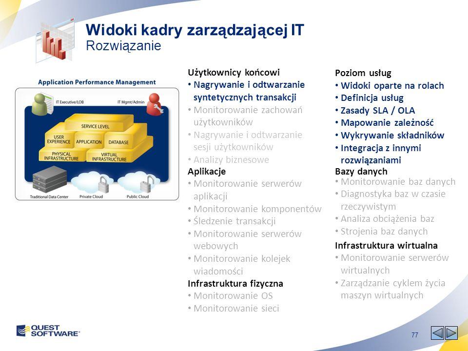 77 Poziom usług Widoki oparte na rolach Definicja usług Zasady SLA / OLA Mapowanie zależność Wykrywanie składników Integracja z innymi rozwiązaniami U