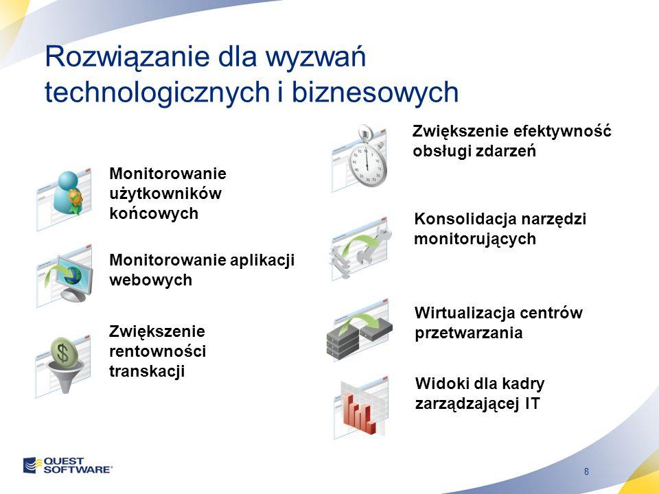 8 Rozwiązanie dla wyzwań technologicznych i biznesowych Konsolidacja narzędzi monitorujących Zwiększenie efektywność obsługi zdarzeń Widoki dla kadry zarządzającej IT Monitorowanie użytkowników końcowych Zwiększenie rentowności transkacji Wirtualizacja centrów przetwarzania Monitorowanie aplikacji webowych