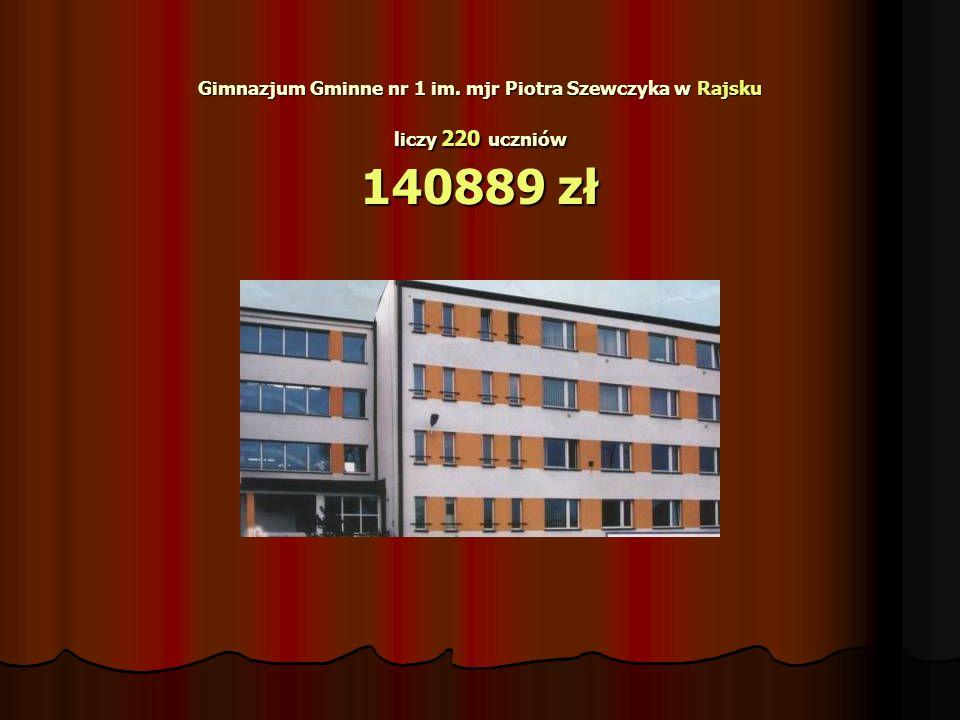DZIAŁANIE XI KSZTAŁCENIE INFORMATYCZNE: KSZTAŁCENIE INFORMATYCZNE: V 2007 – III 2008 V 2007 – III 2008 DZIAŁANIE XII ZAJ Ę CIA Z PRZEDSI Ę BIORCZO Ś CI: ZAJ Ę CIA Z PRZEDSI Ę BIORCZO Ś CI: 13 VI – 21 VI 2007 19 II - 21 II 2008