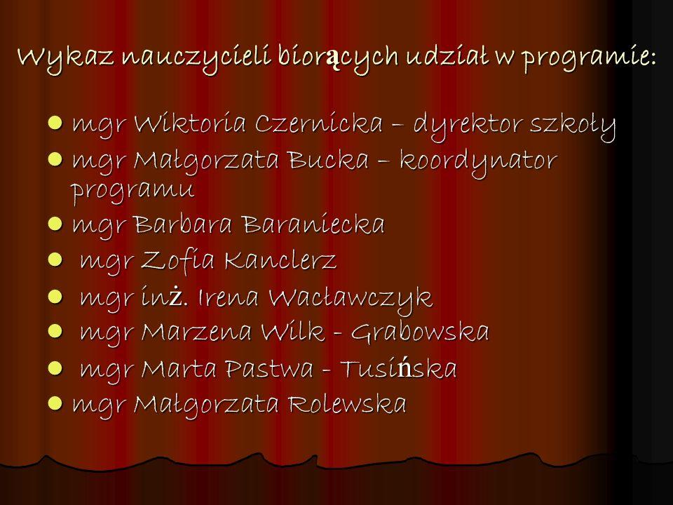 Wykaz nauczycieli bior ą cych udział w programie: mgr Wiktoria Czernicka – dyrektor szkoły mgr Wiktoria Czernicka – dyrektor szkoły mgr Małgorzata Buc