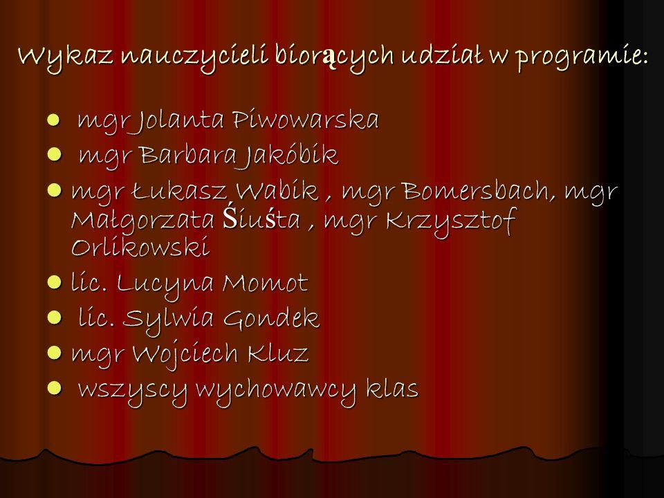 Wykaz nauczycieli bior ą cych udział w programie: mgr Jolanta Piwowarska mgr Jolanta Piwowarska mgr Barbara Jakóbik mgr Barbara Jakóbik mgr Łukasz Wab