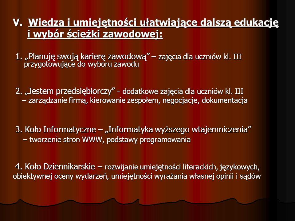 Zorganizowano: Zorganizowano: 4 - wyjazdy do teatru – / 4 x 50 uczniów/ 4 - wyjazdy do teatru – / 4 x 50 uczniów/ 3 - dniow ą wycieczk ę edukacyjn ą Szlakiem Piastowskim - 75 uczniów 3 - dniow ą wycieczk ę edukacyjn ą Szlakiem Piastowskim - 75 uczniów 3 - dniow ą wycieczk ę edukacyjn ą - do Warszawy - 75 uczniów 3 - dniow ą wycieczk ę edukacyjn ą - do Warszawy - 75 uczniów 1 - dniow ą wycieczk ę edukacyjn ą – do Krakowa - 75 uczniów 1 - dniow ą wycieczk ę edukacyjn ą – do Krakowa - 75 uczniów wyjazd edukacyjny do Młodzie ż owego Obserwatorium Astronomicznego w Niepołomicach – 16 uczniów wyjazd edukacyjny do Młodzie ż owego Obserwatorium Astronomicznego w Niepołomicach – 16 uczniów wyjazd edukacyjny na AGH – udział w zaj ę ciach i pokazach – 50 uczniów wyjazd edukacyjny na AGH – udział w zaj ę ciach i pokazach – 50 uczniów wyjazd edukacyjny do Katowic – U Ś –udział w zaj ę ciach i pokazach – 50 uczniów wyjazd edukacyjny do Katowic – U Ś –udział w zaj ę ciach i pokazach – 50 uczniów spotkania z Władz ą Samorz ą dow ą w O ś wi ę cimiu – 2 x 50 ucz.