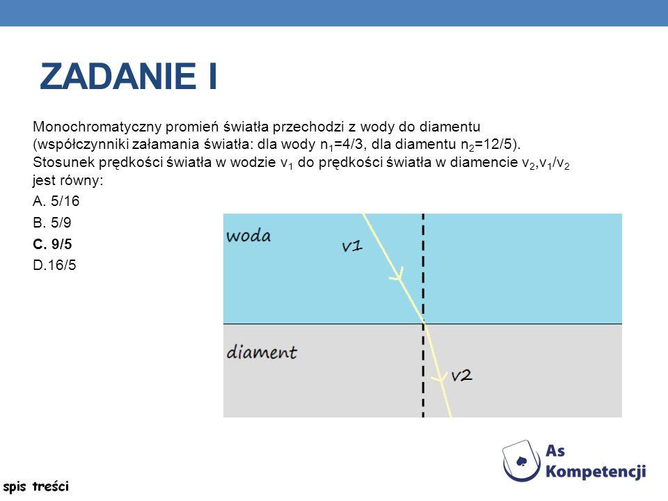ZADANIE I Monochromatyczny promień światła przechodzi z wody do diamentu (współczynniki załamania światła: dla wody n 1 =4/3, dla diamentu n 2 =12/5).