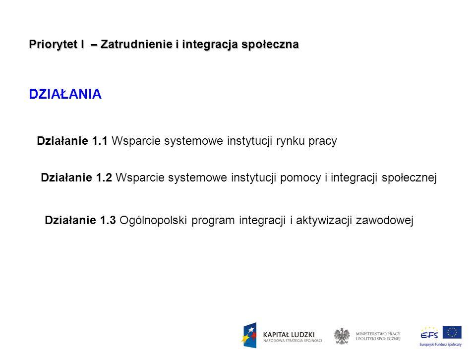 Priorytet I – Zatrudnienie i integracja społeczna DZIAŁANIA Działanie 1.1 Wsparcie systemowe instytucji rynku pracy Działanie 1.2 Wsparcie systemowe i