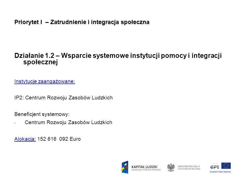 Priorytet I – Zatrudnienie i integracja społeczna Działanie 1.2 – Wsparcie systemowe instytucji pomocy i integracji społecznej Instytucje zaangażowane