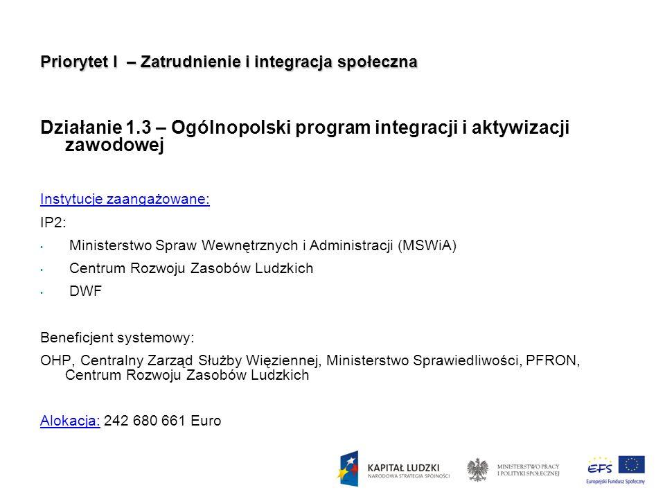 Priorytet I – Zatrudnienie i integracja społeczna Działanie 1.3 – Ogólnopolski program integracji i aktywizacji zawodowej Instytucje zaangażowane: IP2