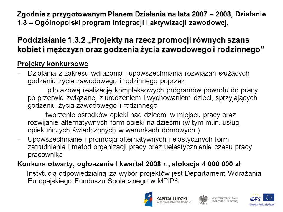 Zgodnie z przygotowanym Planem Działania na lata 2007 – 2008,, Poddziałanie 1.3.2 Projekty na rzecz promocji równych szans kobiet i mężczyzn oraz godz