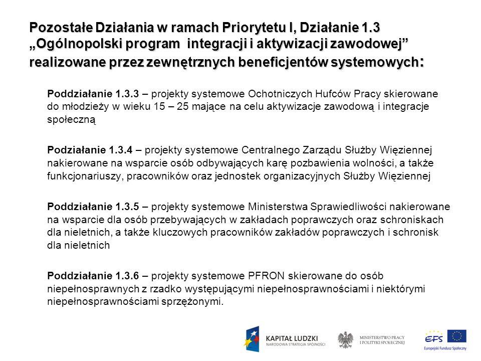 Pozostałe Działania w ramach Priorytetu I, Działanie 1.3 Ogólnopolski program integracji i aktywizacji zawodowej realizowane przez zewnętrznych benefi
