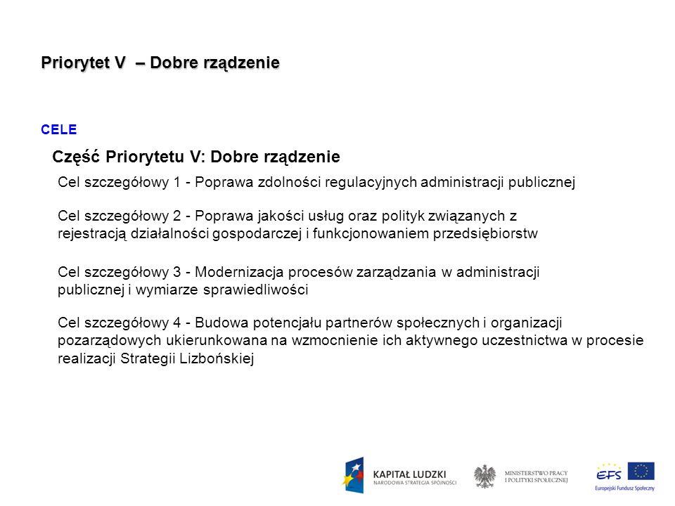 Priorytet V – Dobre rządzenie CELE Część Priorytetu V: Dobre rządzenie Cel szczegółowy 1 - Poprawa zdolności regulacyjnych administracji publicznej Ce